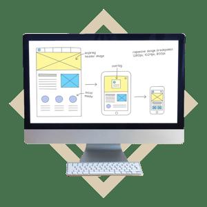 Services-WEB DEV